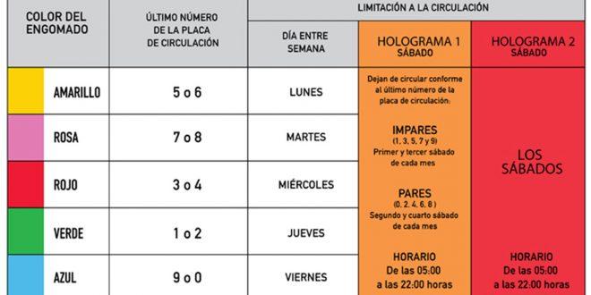 Fechas De Pago De Tenencia | newhairstylesformen2014.com